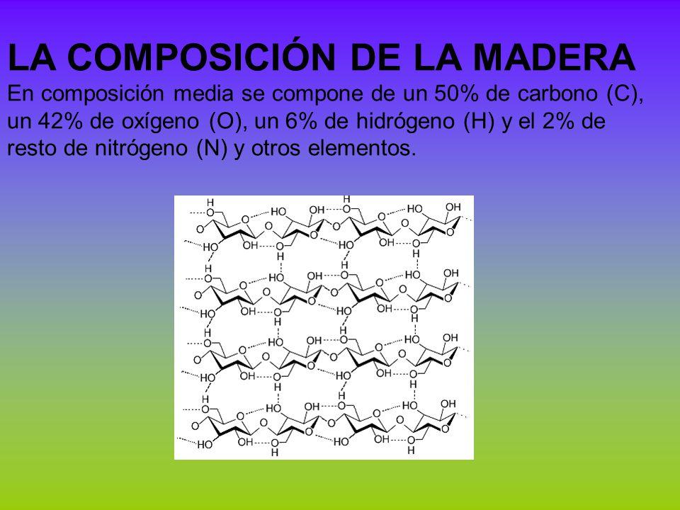 LA COMPOSICIÓN DE LA MADERA En composición media se compone de un 50% de carbono (C), un 42% de oxígeno (O), un 6% de hidrógeno (H) y el 2% de resto d