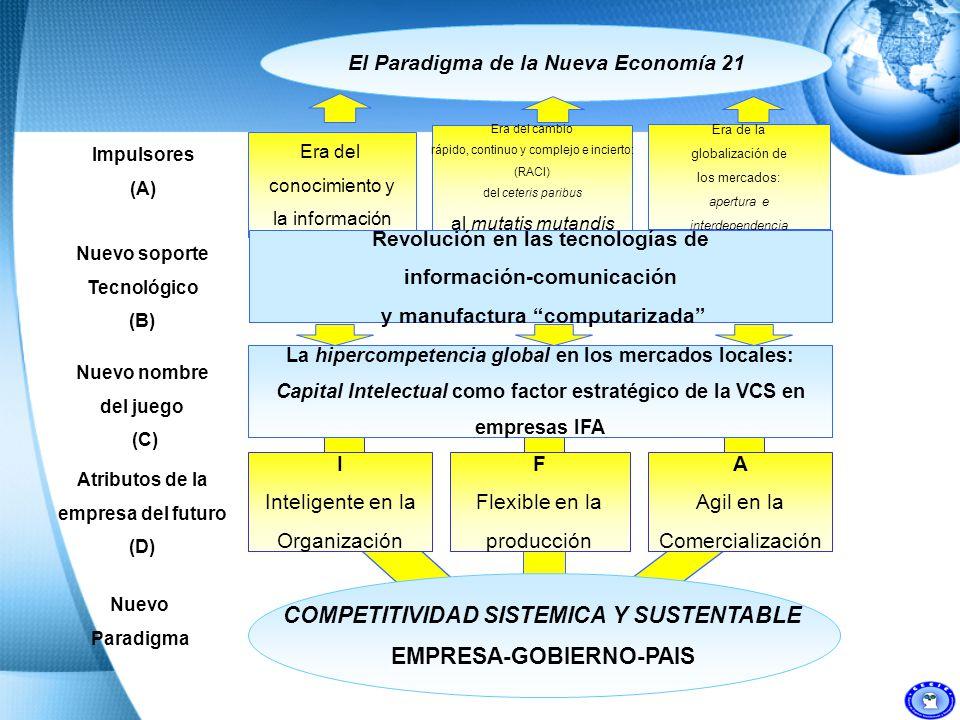 19 SITIOS WEB http://www.directorio.gob.mx http://www.bufeteinternacional.com.mx http://www.presidencia.gob.mx http://www.shcp.gob.mx http://www.econo