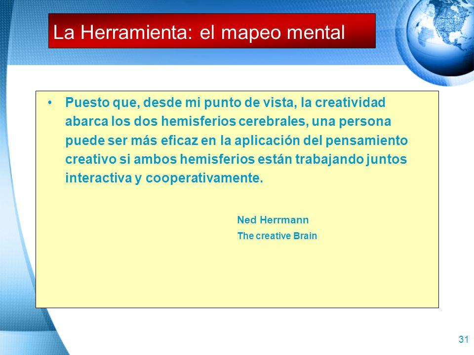 30 Hemisferio Cerebral Izquierdo Lineal Matemático Técnico Organizador Lógico Análitico Secuencial !El Redactor! Hemisferio Cerebral derecho Creativo