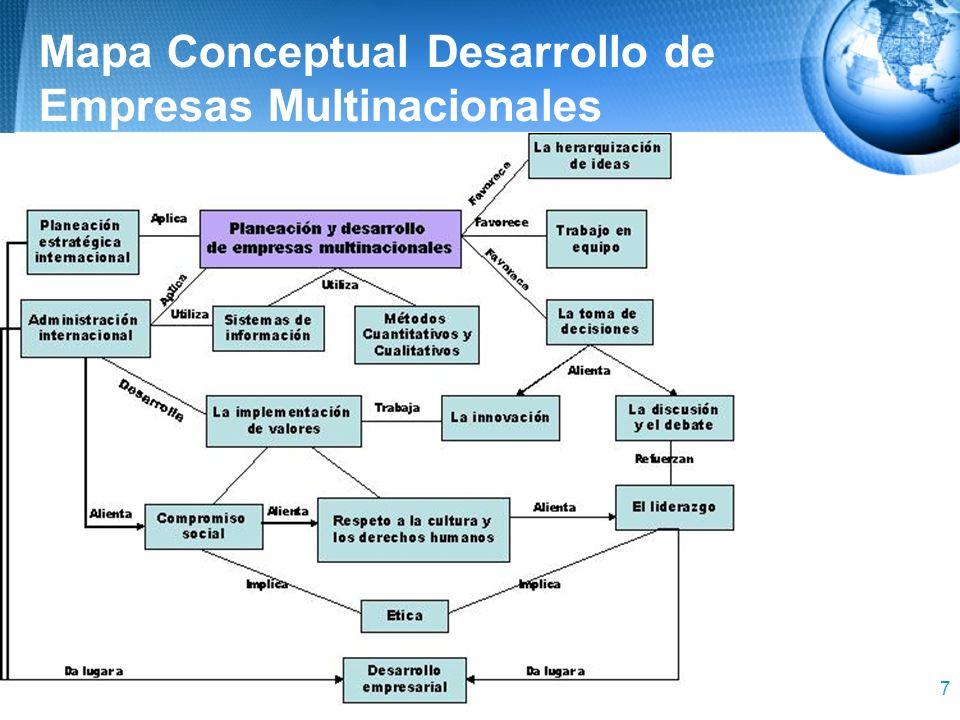 C.P. Roberto Valerdi S. CONTENIDO 8. La administración multicultural. 9. Administración Internacional de Recursos Humanos. 10. Marketing Global y estr
