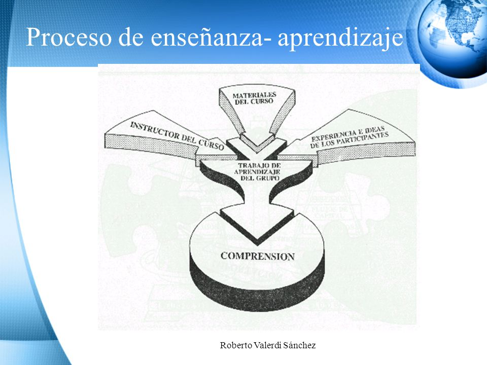 Mapa Conceptual Desarrollo de Empresas Multinacionales 7
