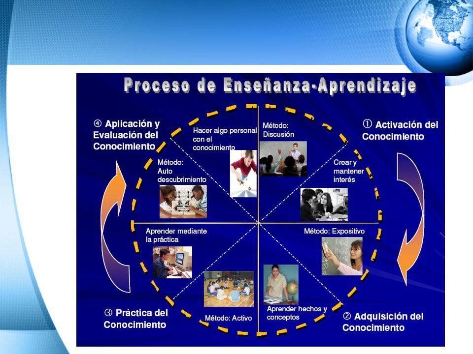Roberto Valerdi Sánchez Proceso de enseñanza- aprendizaje