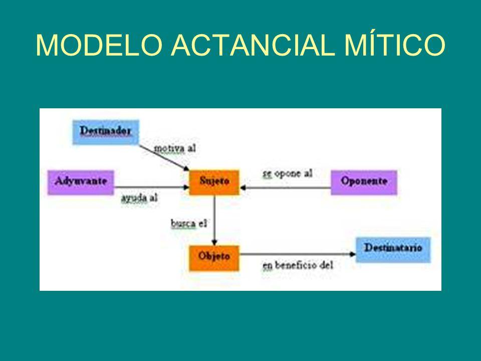 MODELO ACTANCIAL MÍTICO