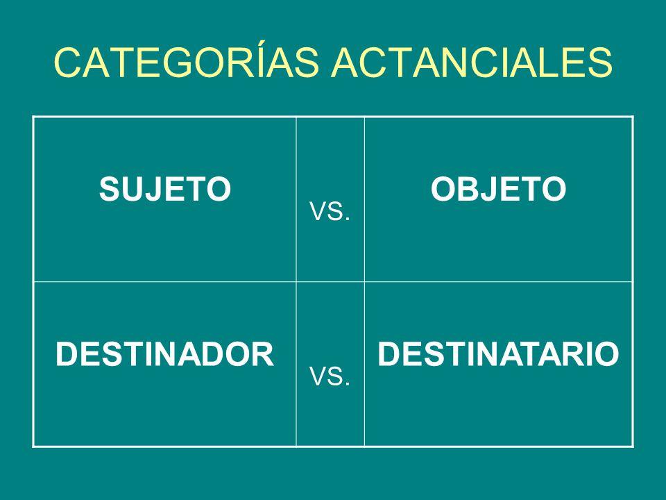 CATEGORÍAS ACTANCIALES SUJETO VS. OBJETO DESTINADOR VS. DESTINATARIO