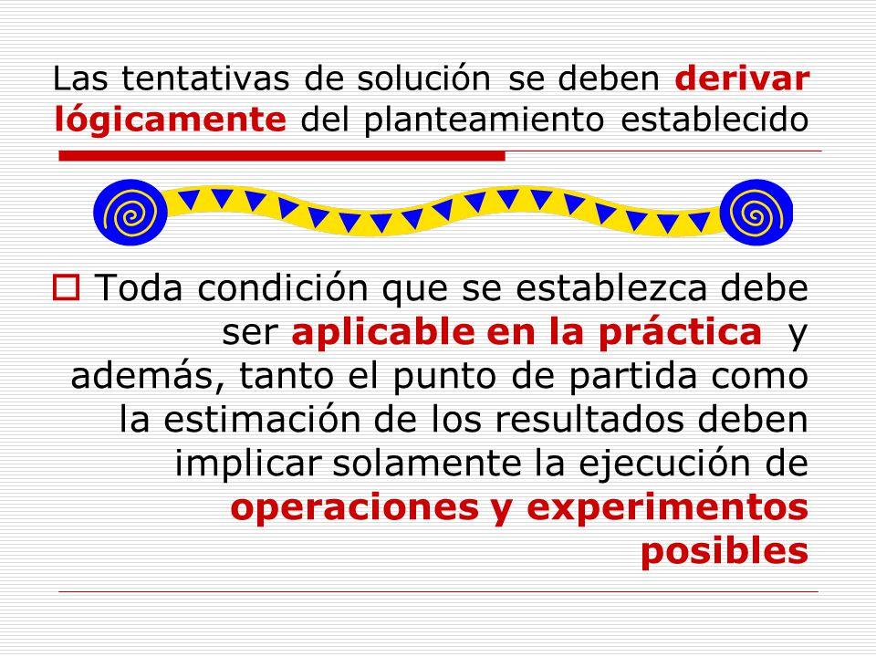 DICHAS REGLAS SON: Todo problema debe ser establecido explícitamente y formulado en términos inteligibles y precisos Debe ser consecuente, no debe ver
