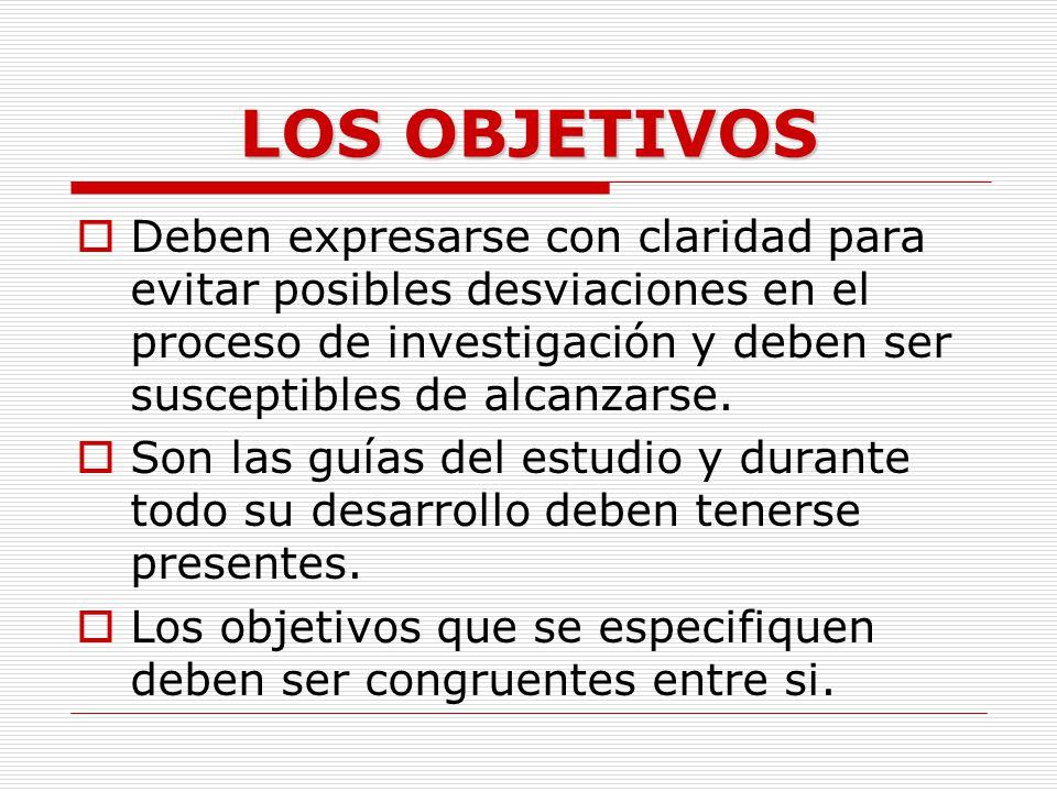 II. LOS OBJETIVOS Los objetivos deben ser: Claros y precisos Evaluables Precisos y determinar los alcances y limites del estudio De orden metodológico