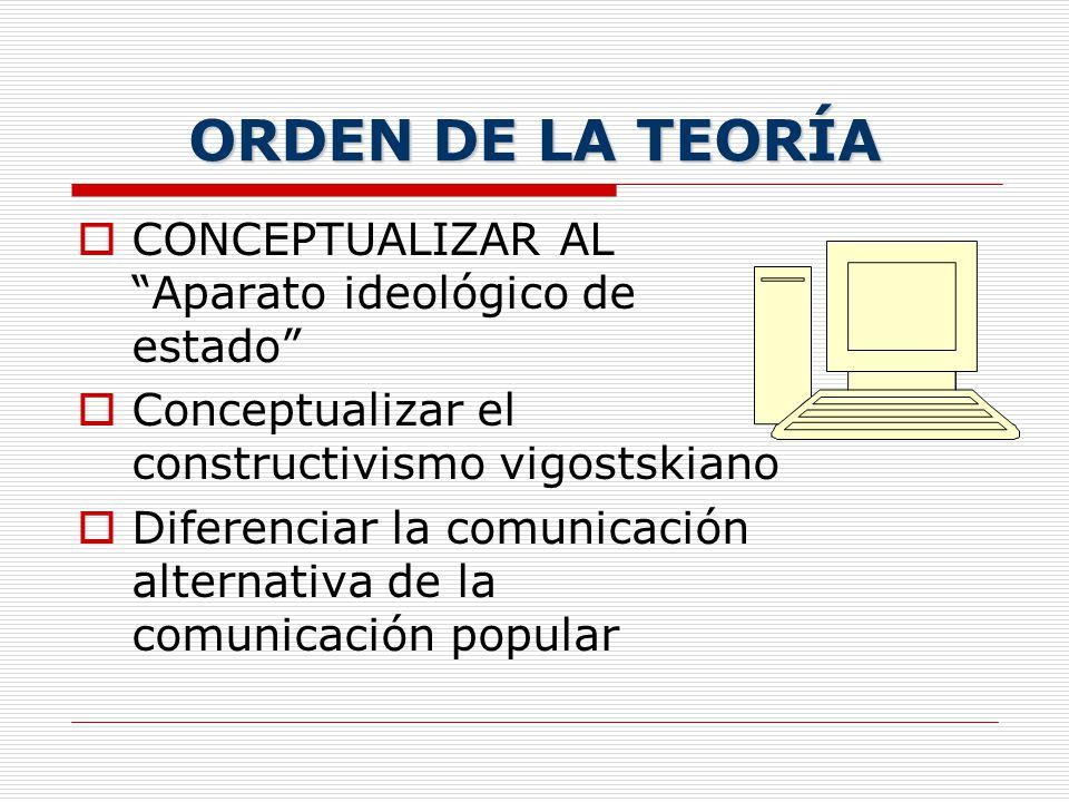 a. Teóricos Porque indican en función al tema, la conceptualización o definición de términos o elementos estructurales el marco teórico.