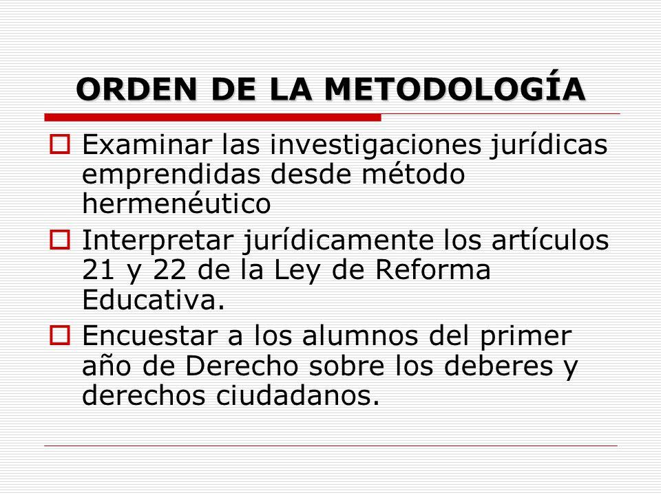 METODOLÓGICOS Porque desarrollan el proceso temático del estudio; estructuralmente despliegan el procedimiento metodológico