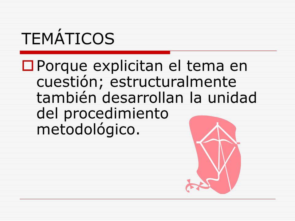 ORDEN DE LA METODOLOGÍA Examinar las investigaciones jurídicas emprendidas desde método hermenéutico Interpretar jurídicamente los artículos 21 y 22 d