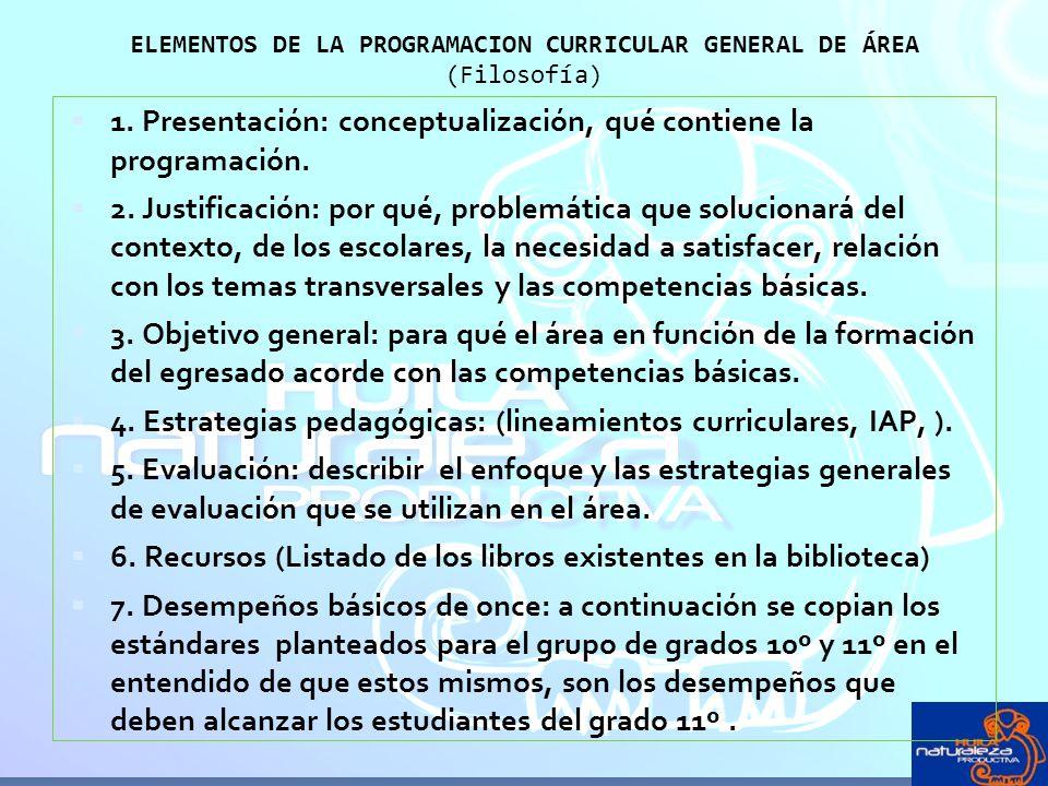 ELEMENTOS DE LA PROGRAMACION CURRICULAR GENERAL DE ÁREA (Filosofía) 1. Presentación: conceptualización, qué contiene la programación. 2. Justificación