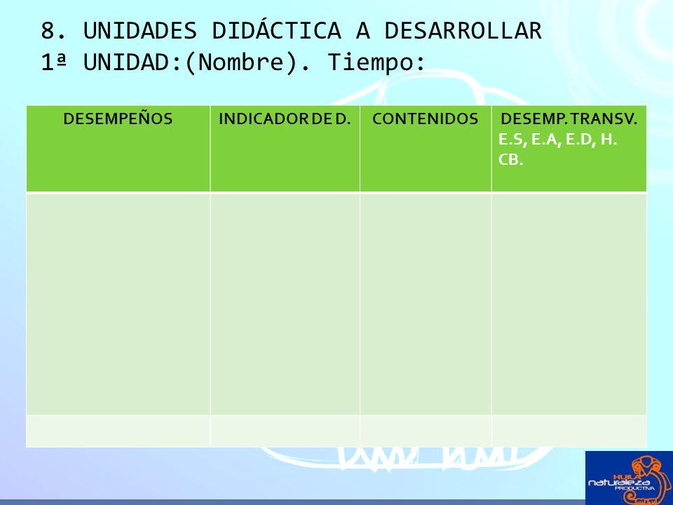 8. UNIDADES DIDÁCTICA A DESARROLLAR 1ª UNIDAD:(Nombre). Tiempo: DESEMPEÑOSINDICADOR DE D.CONTENIDOSDESEMP. TRANSV. E.S, E.A, E.D, H. CB.