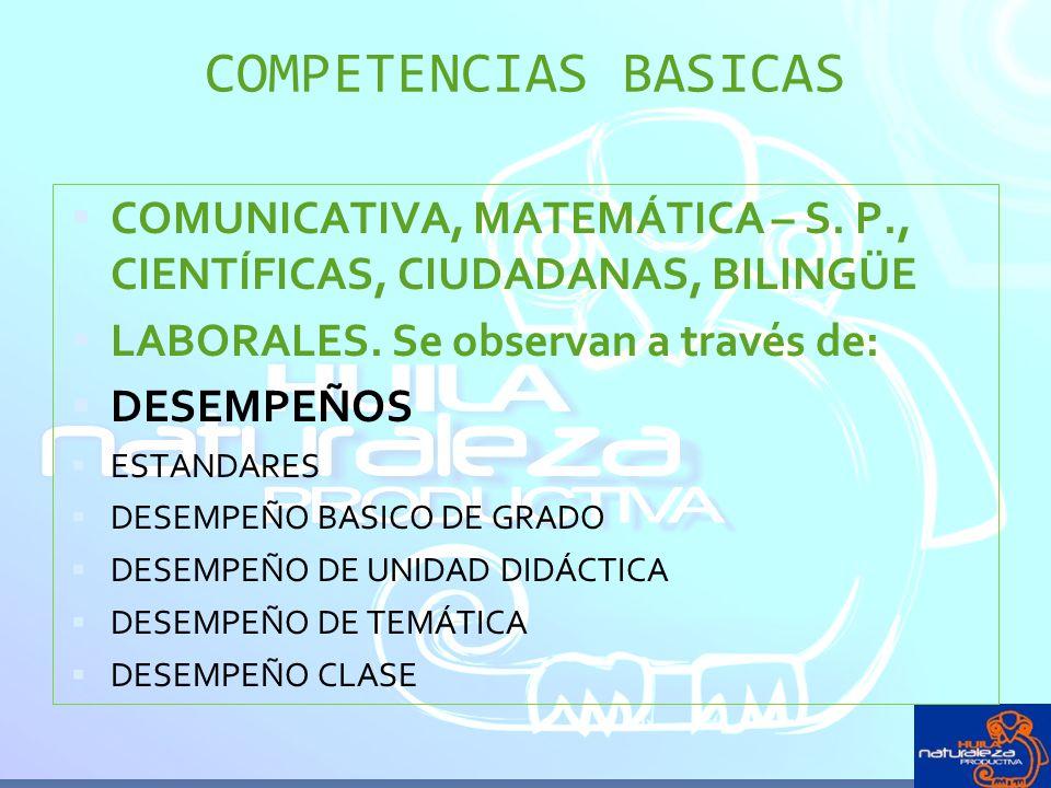 COMPETENCIAS BASICAS COMUNICATIVA, MATEMÁTICA – S. P., CIENTÍFICAS, CIUDADANAS, BILINGÜE LABORALES. Se observan a través de: DESEMPEÑOS ESTANDARES DES