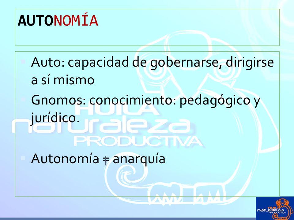 AUTONOMÍA Auto: capacidad de gobernarse, dirigirse a sí mismo Gnomos: conocimiento: pedagógico y jurídico. Autonomía = anarquía
