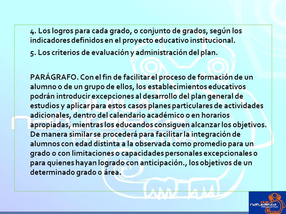EL PLAN DE ESTUDIOS ESTRUCTURA ESQUEMÁTICA: Distribución de áreas, Asignaturas, proyectos Debidamente justificada.