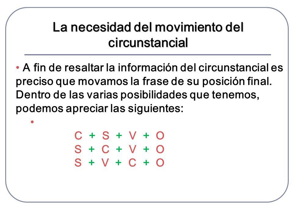 A fin de resaltar la información del circunstancial es preciso que movamos la frase de su posición final. Dentro de las varias posibilidades que tenem