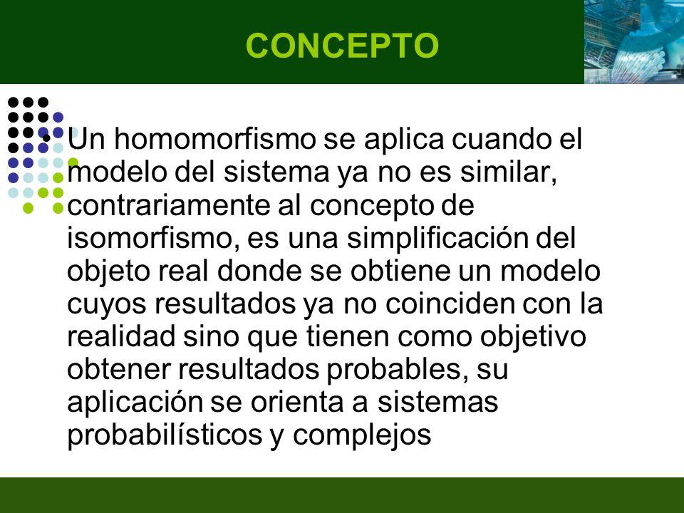 Un homomorfismo se aplica cuando el modelo del sistema ya no es similar, contrariamente al concepto de isomorfismo, es una simplificación del objeto real donde se obtiene un modelo cuyos resultados ya no coinciden con la realidad sino que tienen como objetivo obtener resultados probables, su aplicación se orienta a sistemas probabilísticos y complejos CONCEPTO