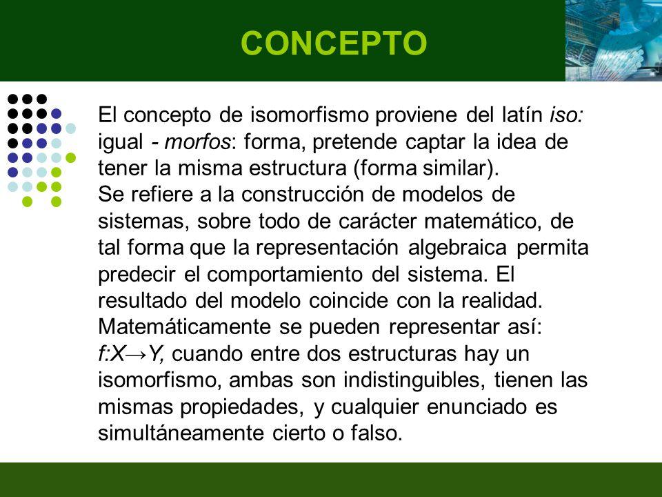El concepto de isomorfismo proviene del latín iso: igual - morfos: forma, pretende captar la idea de tener la misma estructura (forma similar).