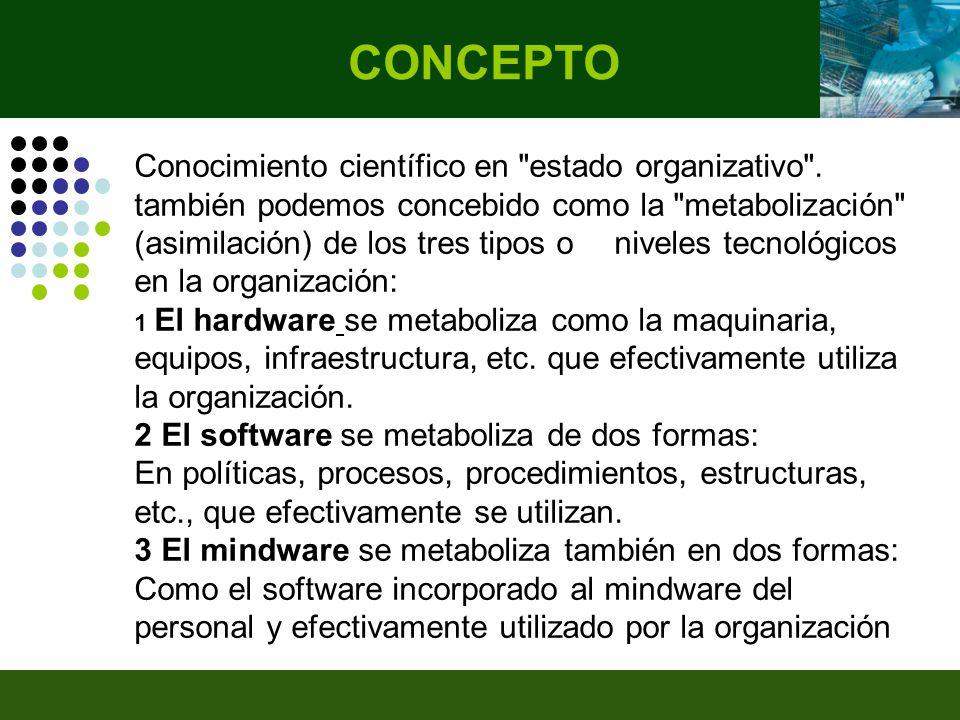 Conocimiento científico en estado organizativo .