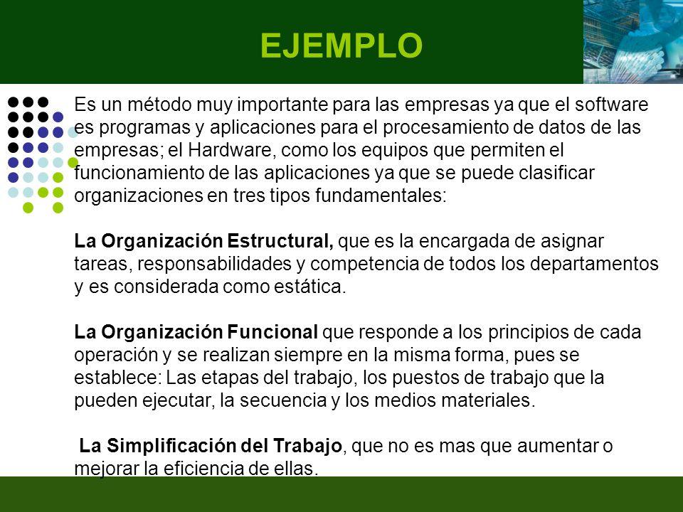 EJEMPLO Es un método muy importante para las empresas ya que el software es programas y aplicaciones para el procesamiento de datos de las empresas; el Hardware, como los equipos que permiten el funcionamiento de las aplicaciones ya que se puede clasificar organizaciones en tres tipos fundamentales: La Organización Estructural, que es la encargada de asignar tareas, responsabilidades y competencia de todos los departamentos y es considerada como estática.