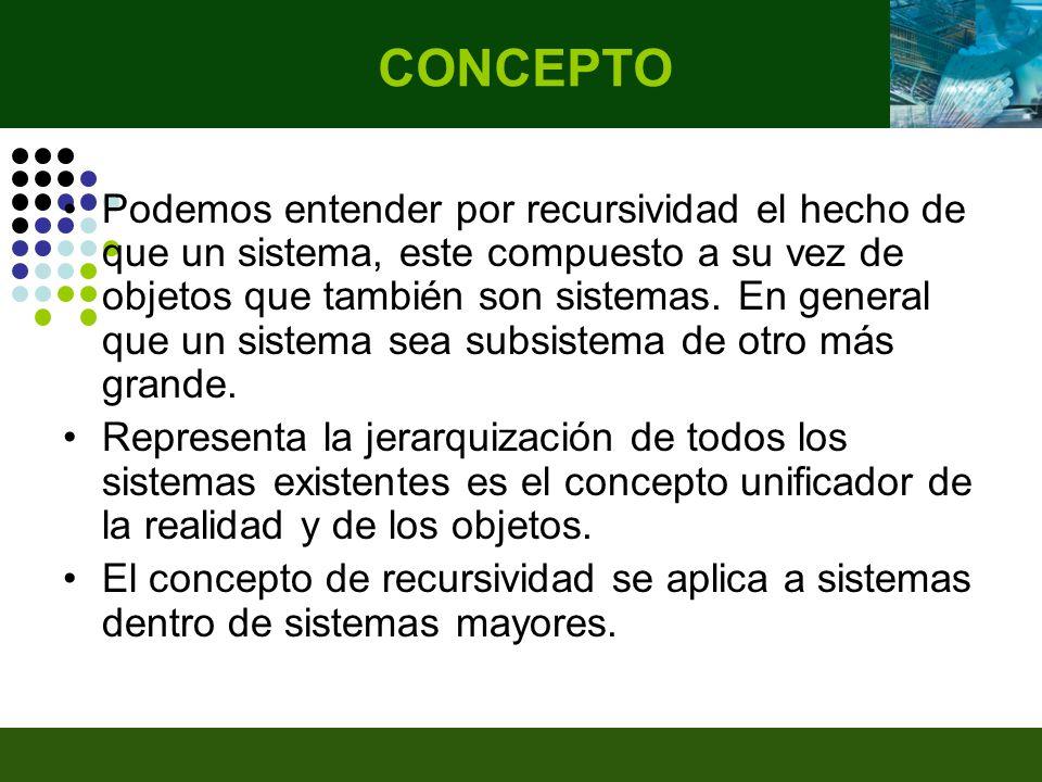 Podemos entender por recursividad el hecho de que un sistema, este compuesto a su vez de objetos que también son sistemas.