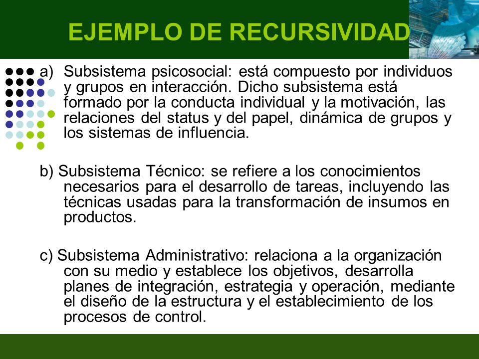 a)Subsistema psicosocial: está compuesto por individuos y grupos en interacción.