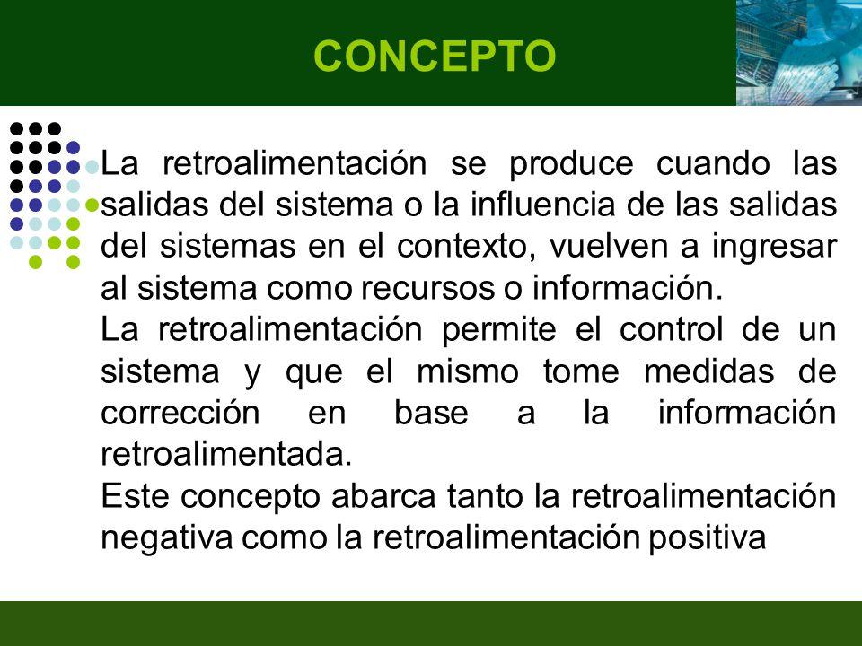 La retroalimentación se produce cuando las salidas del sistema o la influencia de las salidas del sistemas en el contexto, vuelven a ingresar al sistema como recursos o información.