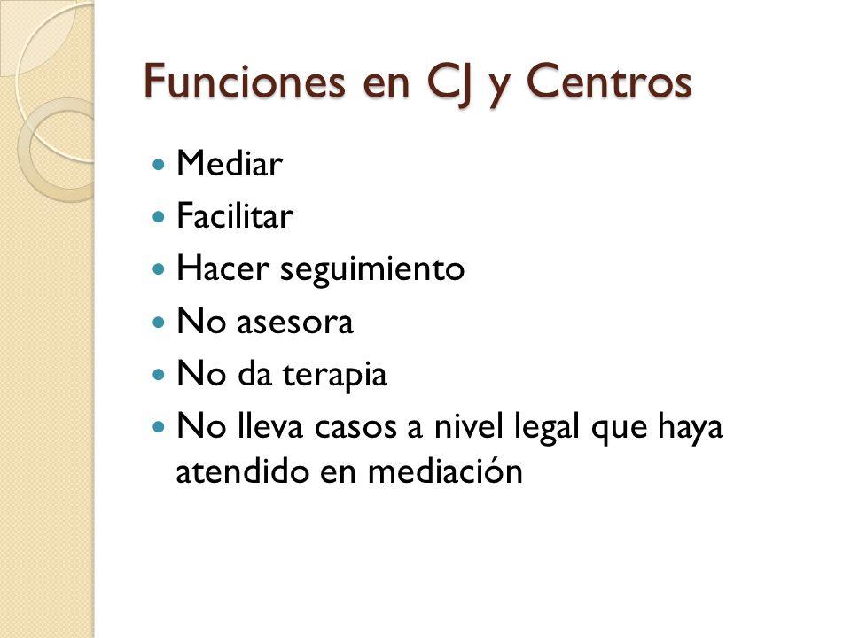 Funciones en CJ y Centros Mediar Facilitar Hacer seguimiento No asesora No da terapia No lleva casos a nivel legal que haya atendido en mediación