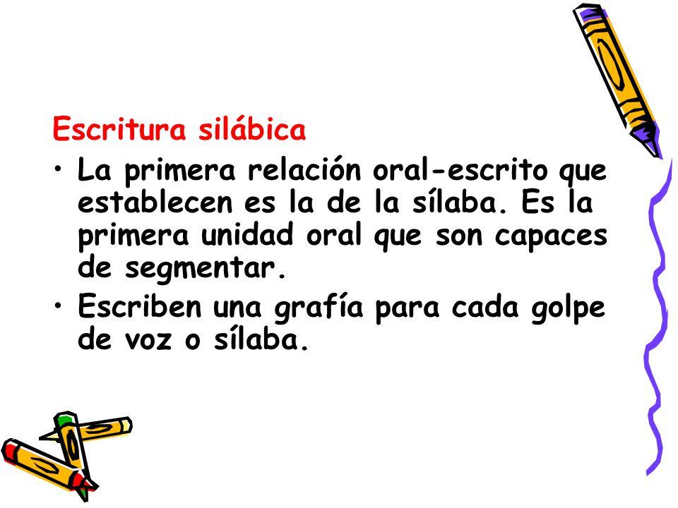 Escritura silábica La primera relación oral-escrito que establecen es la de la sílaba. Es la primera unidad oral que son capaces de segmentar. Escribe