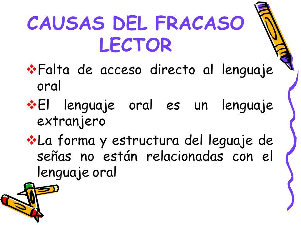 CAUSAS DEL FRACASO LECTOR Falta de acceso directo al lenguaje oral El lenguaje oral es un lenguaje extranjero La forma y estructura del leguaje de señ