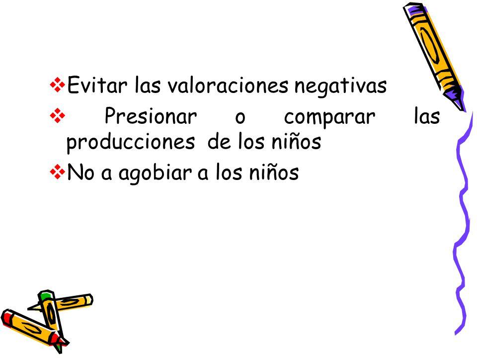 ETAPAS DE MADURACIÓN EN LECTOESCRITURA EN NORMO - OYENTES Escritura no diferenciada Garabato, continuo o suelto, zig-zags, bucles Todavía no diferencia el dibujo de la escritura.