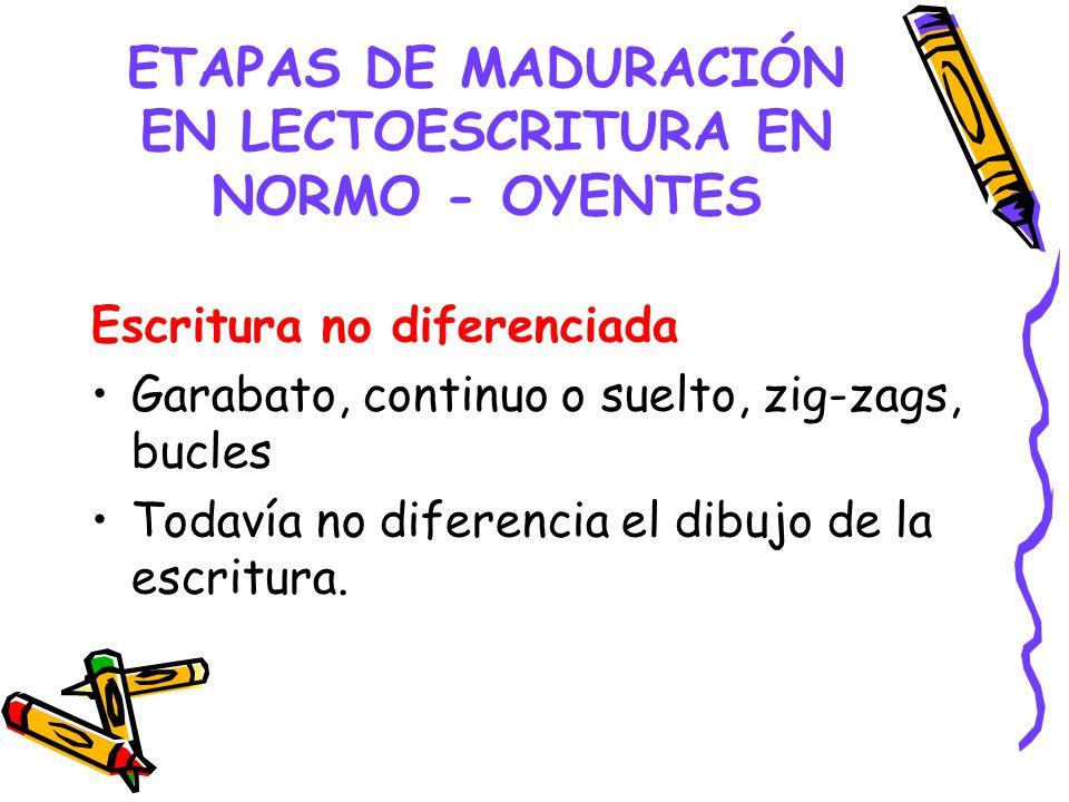 ETAPAS DE MADURACIÓN EN LECTOESCRITURA EN NORMO - OYENTES Escritura no diferenciada Garabato, continuo o suelto, zig-zags, bucles Todavía no diferenci