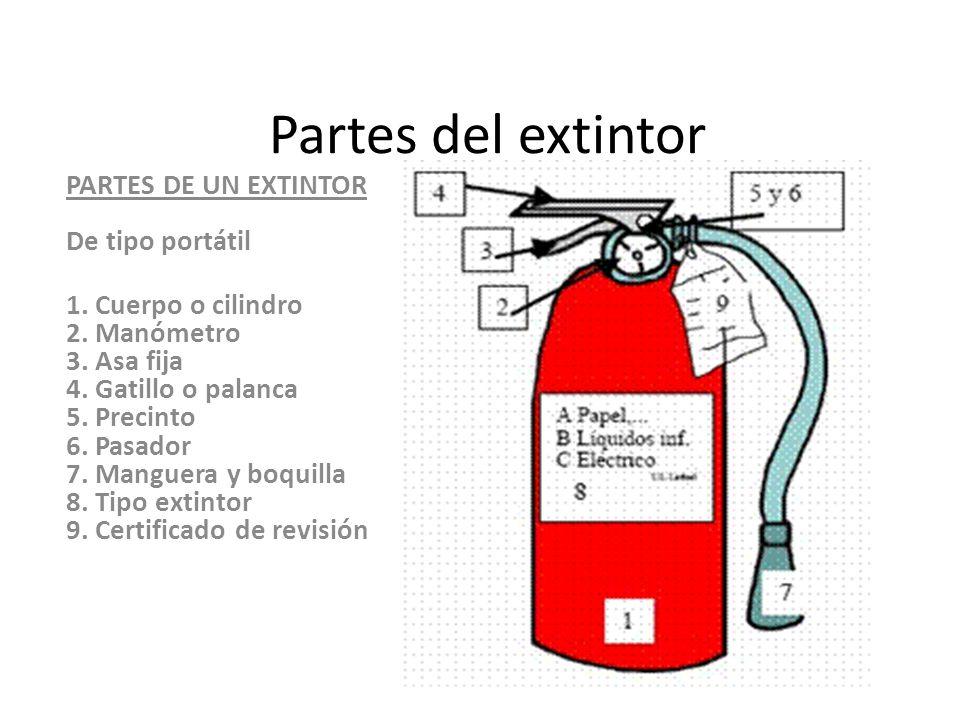 Partes del extintor PARTES DE UN EXTINTOR De tipo portátil 1.