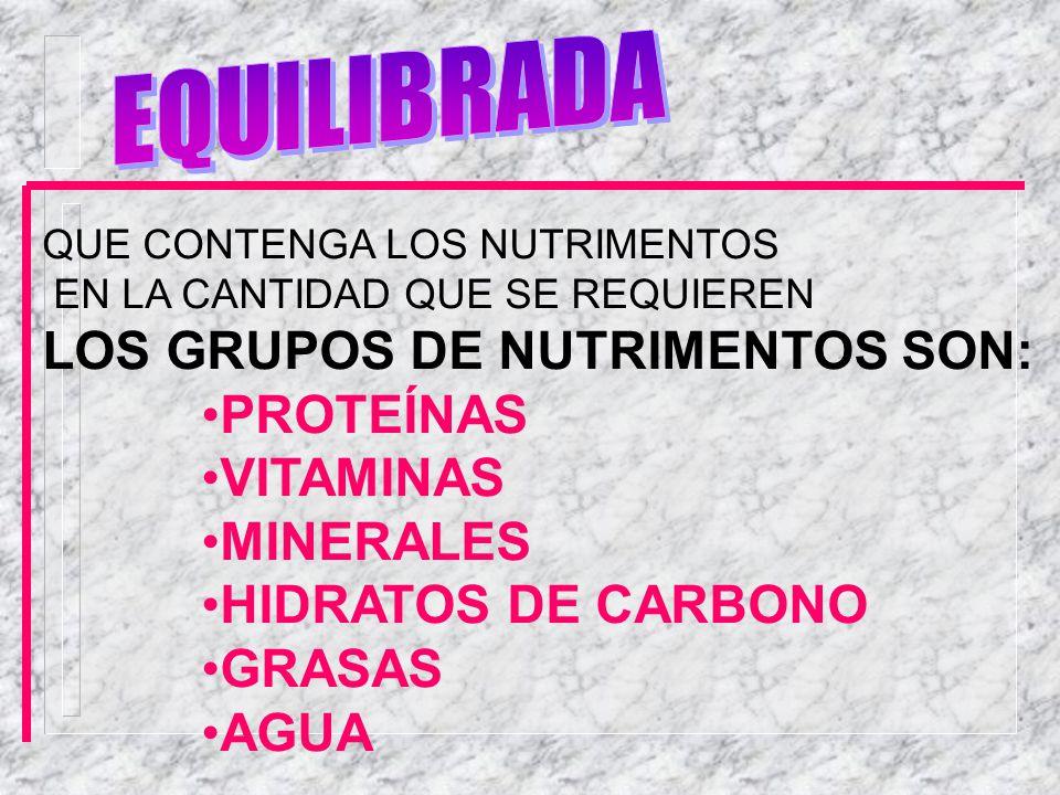 QUE CONTENGA LOS NUTRIMENTOS EN LA CANTIDAD QUE SE REQUIEREN LOS GRUPOS DE NUTRIMENTOS SON: PROTEÍNAS VITAMINAS MINERALES HIDRATOS DE CARBONO GRASAS A
