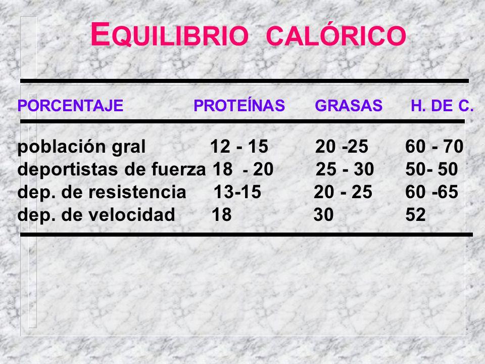 PORCENTAJE PROTEÍNAS GRASAS H. DE C. población gral 12 - 15 20 -25 60 - 70 deportistas de fuerza 18 - 20 25 - 3050- 50 dep. de resistencia 13-15 20 -