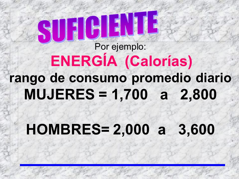 Por ejemplo: ENERGÍA (Calorías) rango de consumo promedio diario MUJERES = 1,700 a 2,800 HOMBRES= 2,000 a 3,600