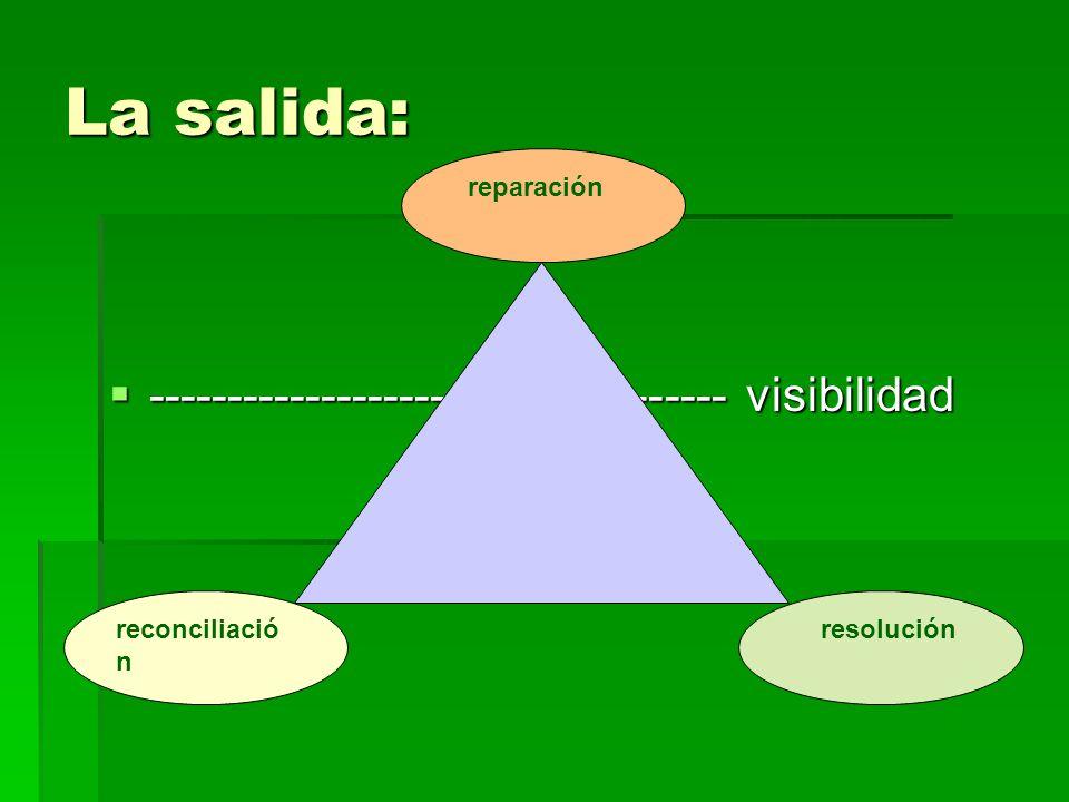 La salida: ------------------------------------- visibilidad ------------------------------------- visibilidad reconciliació n reparación resolución