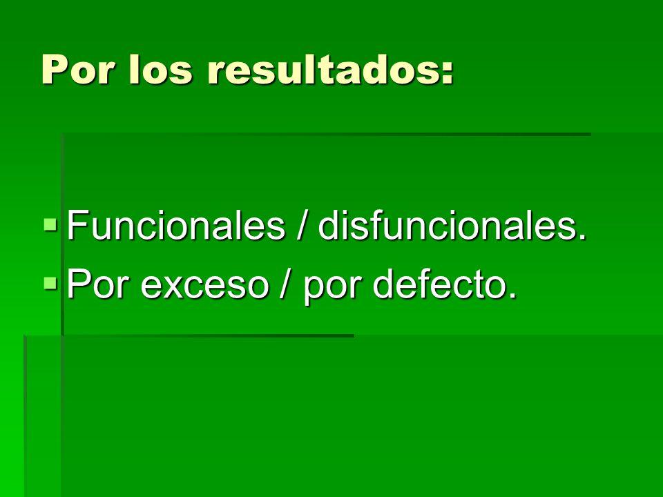 Por los resultados: Funcionales / disfuncionales. Funcionales / disfuncionales. Por exceso / por defecto. Por exceso / por defecto.