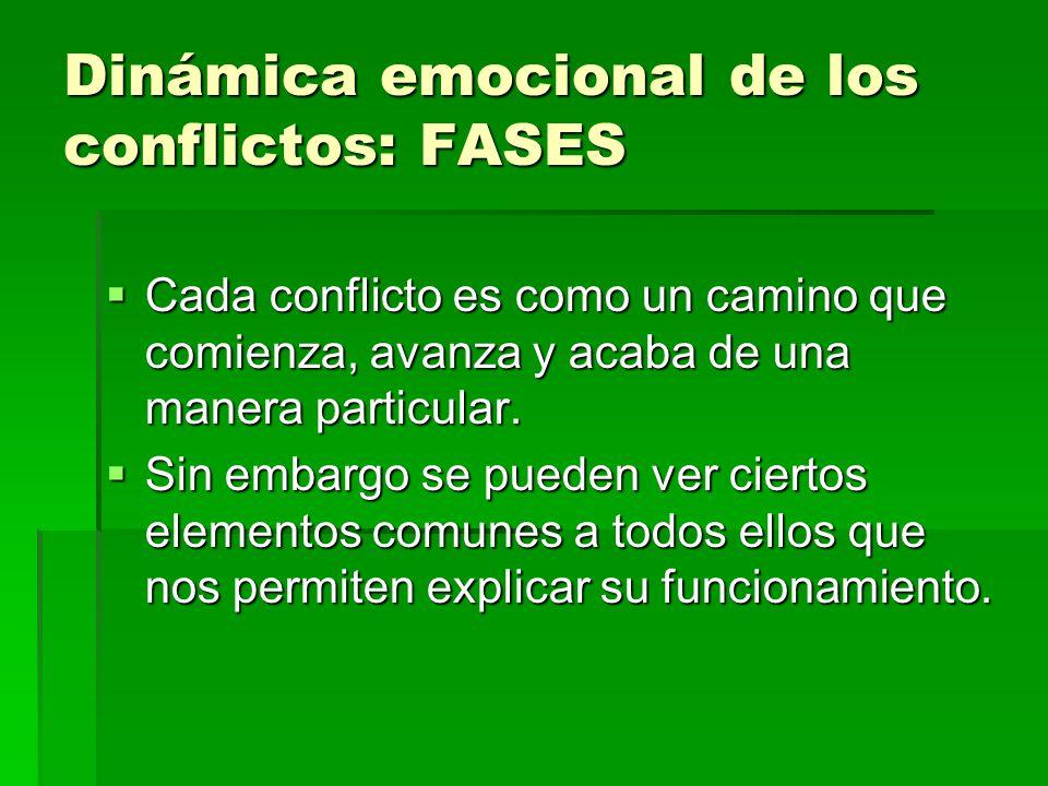 Dinámica emocional de los conflictos: FASES Cada conflicto es como un camino que comienza, avanza y acaba de una manera particular. Cada conflicto es