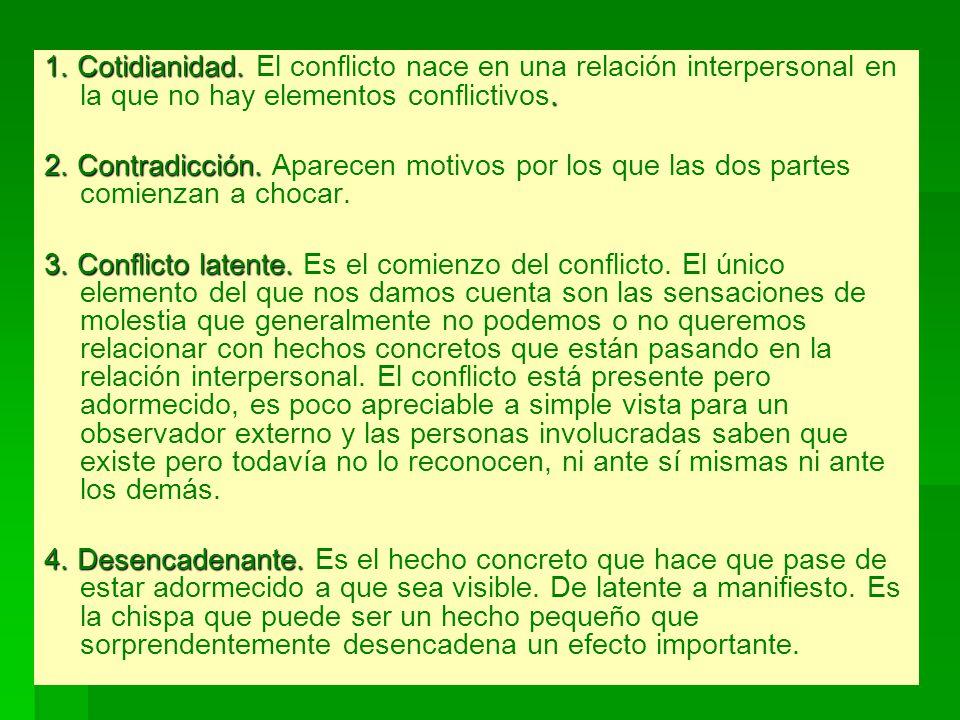 1. Cotidianidad.. 1. Cotidianidad. El conflicto nace en una relación interpersonal en la que no hay elementos conflictivos. 2. Contradicción. 2. Contr