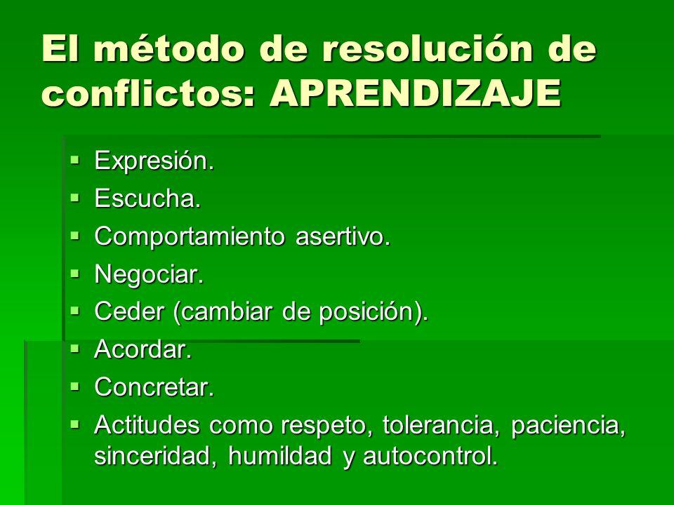 El método de resolución de conflictos: APRENDIZAJE Expresión. Expresión. Escucha. Escucha. Comportamiento asertivo. Comportamiento asertivo. Negociar.