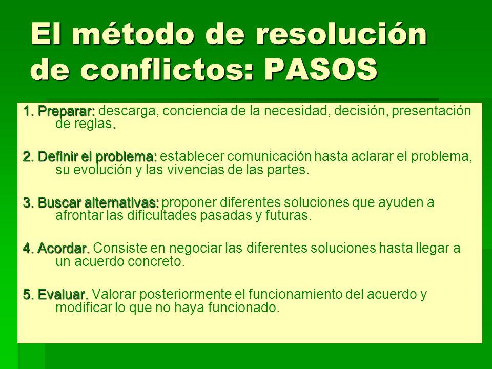 El método de resolución de conflictos: PASOS 1. Preparar:. 1. Preparar: descarga, conciencia de la necesidad, decisión, presentación de reglas. 2. Def