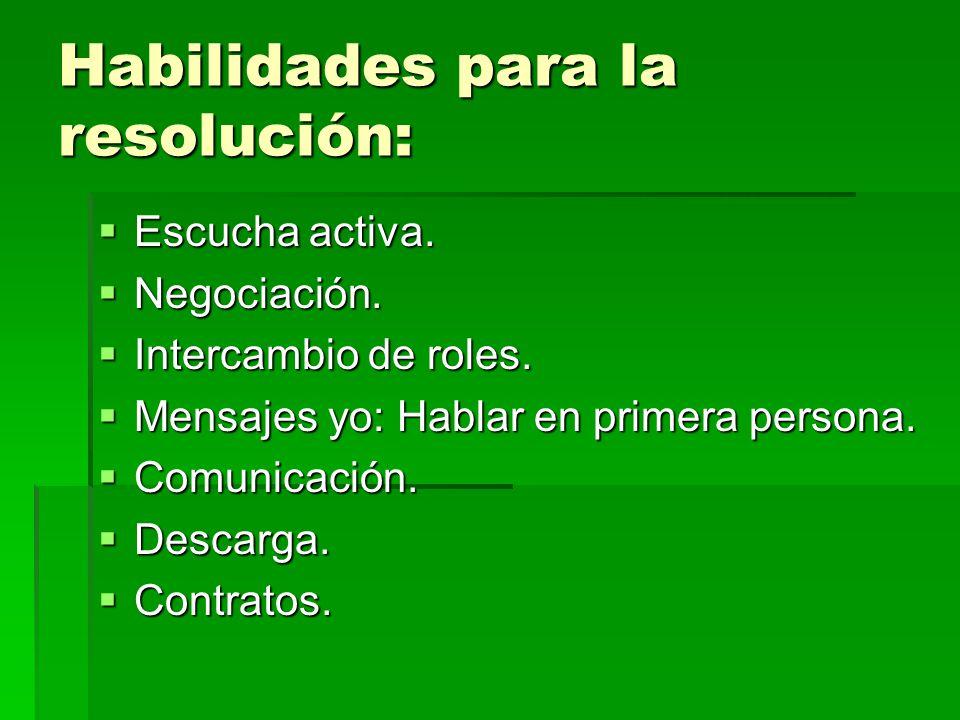 Habilidades para la resolución: Escucha activa. Escucha activa. Negociación. Negociación. Intercambio de roles. Intercambio de roles. Mensajes yo: Hab