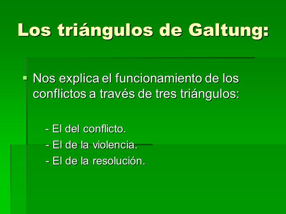 Los triángulos de Galtung: Nos explica el funcionamiento de los conflictos a través de tres triángulos: Nos explica el funcionamiento de los conflicto