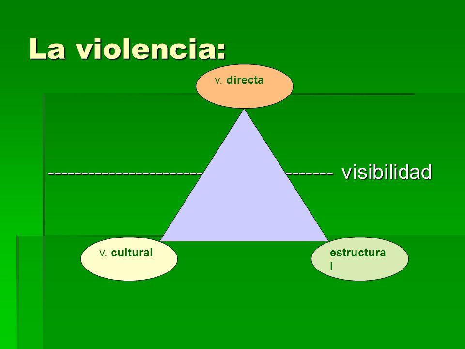 La violencia: ------------------------------------------ visibilidad v. cultural v. directa estructura l