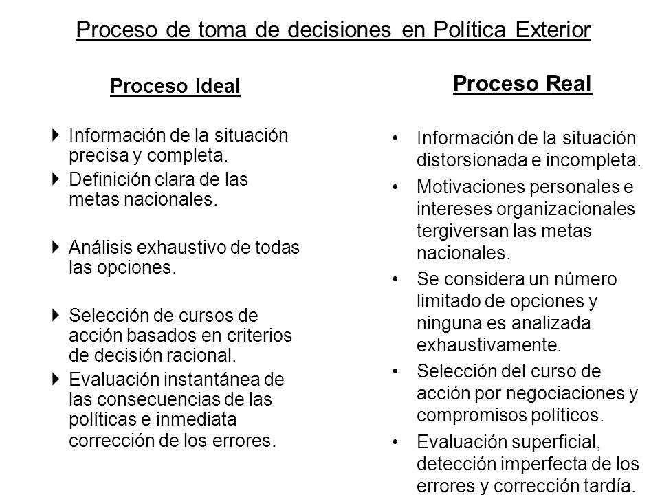 Proceso de toma de decisiones en Política Exterior Proceso Ideal Información de la situación precisa y completa. Definición clara de las metas naciona