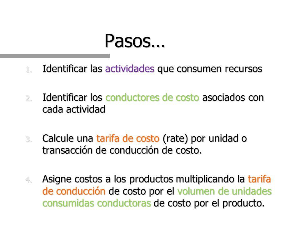 Costeo basado en actividades n Método de costeo de doble fase que asigna costos primero a las actividades y después a los productos.
