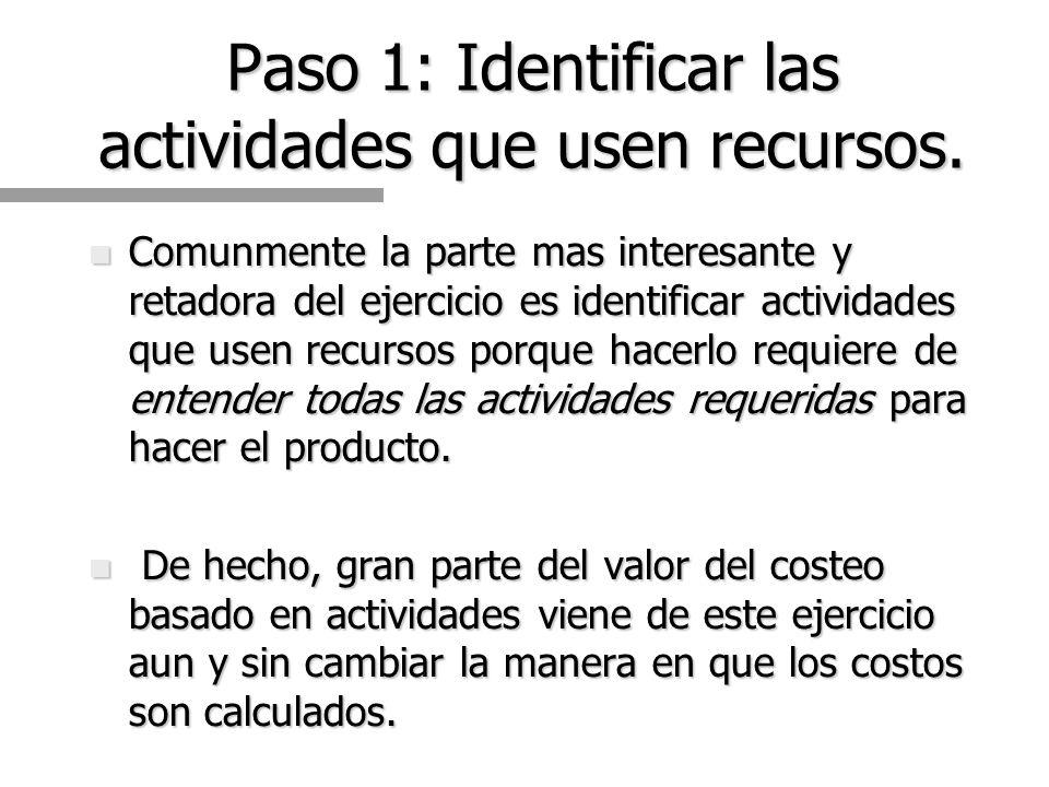 Pasos… 1.Identificar las actividades que consumen recursos 2.