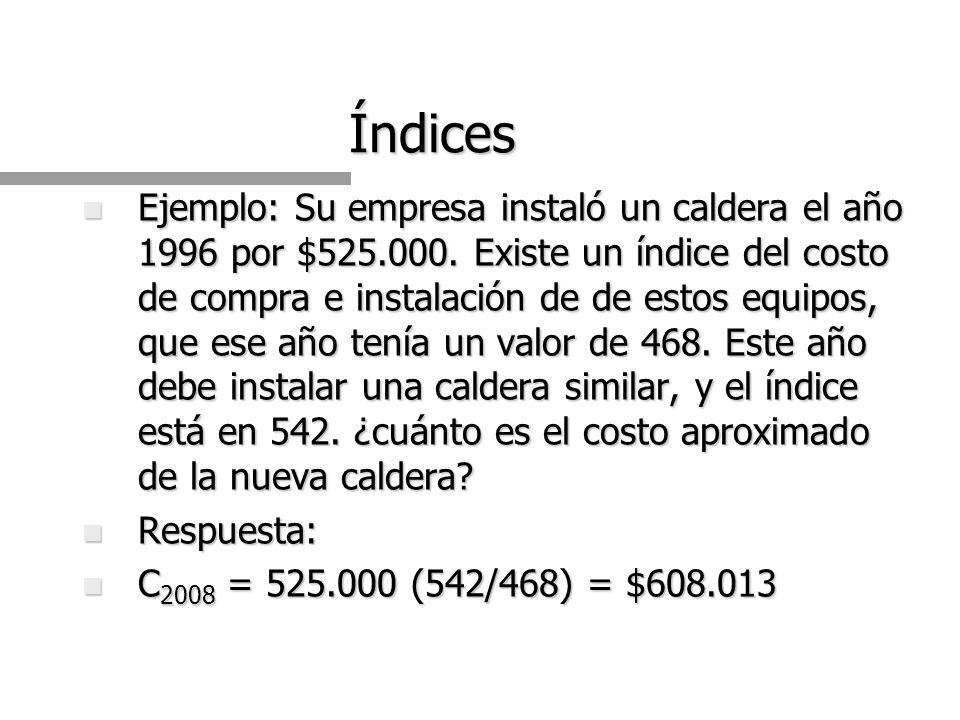 Índices n Ejemplo: Su empresa instaló un caldera el año 1996 por $525.000.