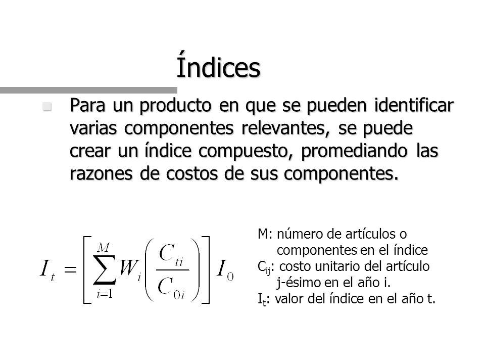 Índices n Para un producto en que se pueden identificar varias componentes relevantes, se puede crear un índice compuesto, promediando las razones de costos de sus componentes.