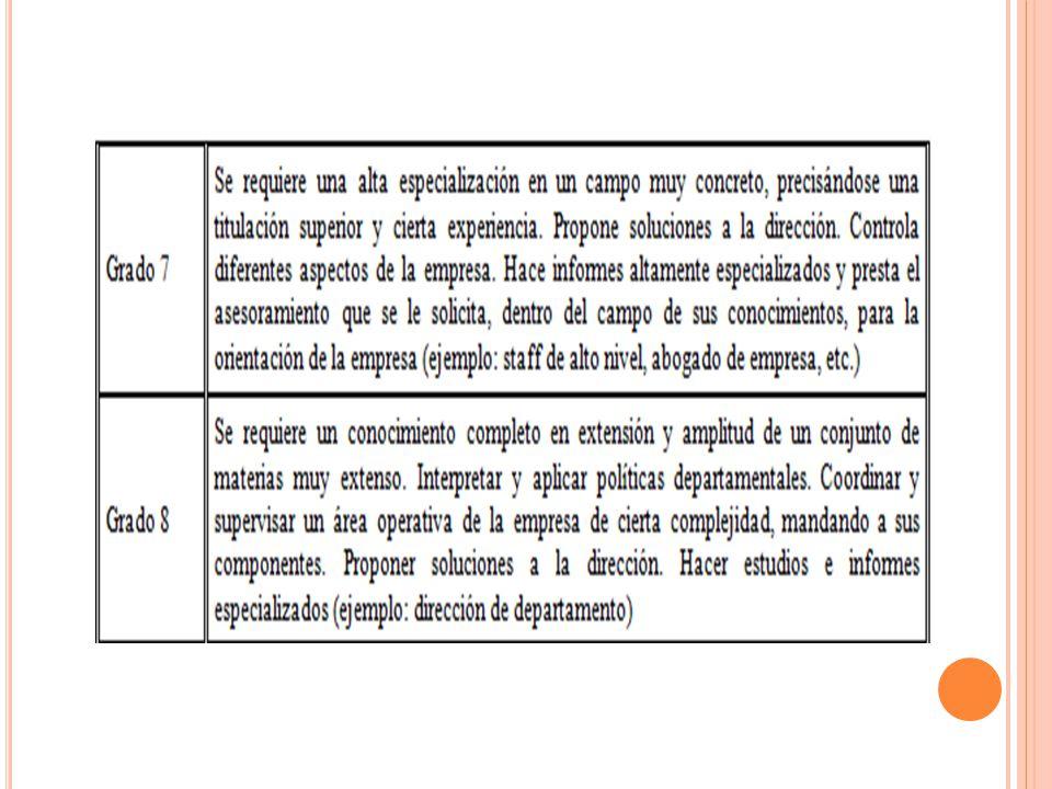 http://www.sites.upiicsa.ipn.mx/polilibros/portal/ Polilibros/P_terminados/Admon- Person/Polilibro/Contenido/Unidad5/5.3.2.htm